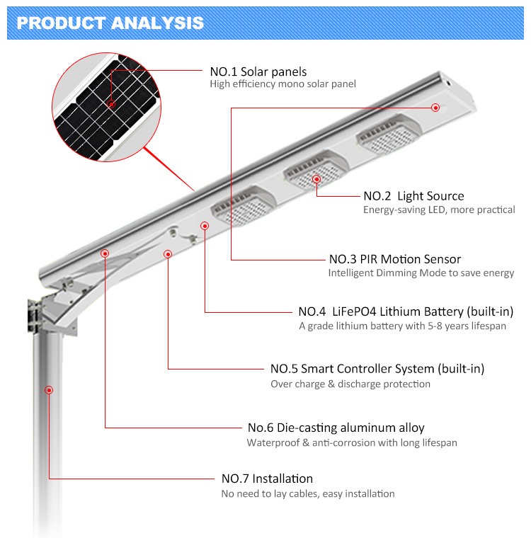 50W All In One Solar Street Lights with 12.8V 33Ah LiFePO4 Battery