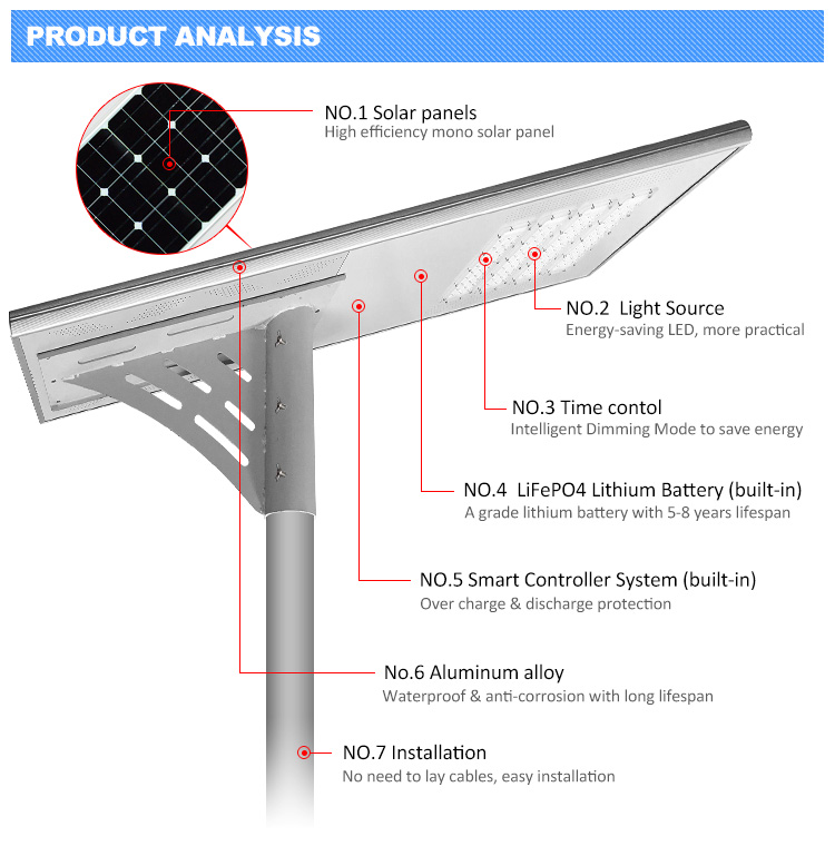 Government Project 100W Solar Street Light Integrated Solar Outdoor Lights