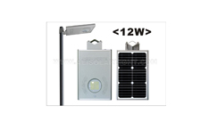 Why Is The Solar Garden Lamp Not Bright Enough?